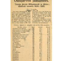 Oulujärven jääsuhteet. Tietoja järven jäätymisestä ja jäiden lähdöstä vuosina 1854-1885.pdf