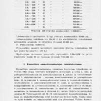 Mäntsälän kunnan kunnalliskertomus 1962 : Osa 2/2