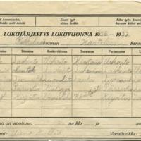 Kanteleen kansakoulun lukujärjestys 1936-1937
