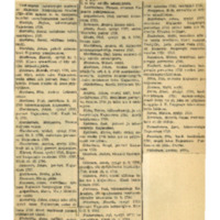 Kajaanin kaupungin suomalaisnimisiä asukkaita vuosina 1729-1790.pdf