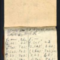 Vierailu. Käsikirjoitus huhtikuu 1946 <br /> Muistiinmerkintöjä