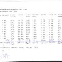 Mäntsälän kunnankirjaston lainaustilastot 1980-1989 sekä ennuste vuosille 1989-2000