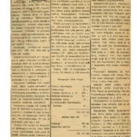 Tietoja Kajaanin kaupungista vuosilta 1841 ja 1842.pdf